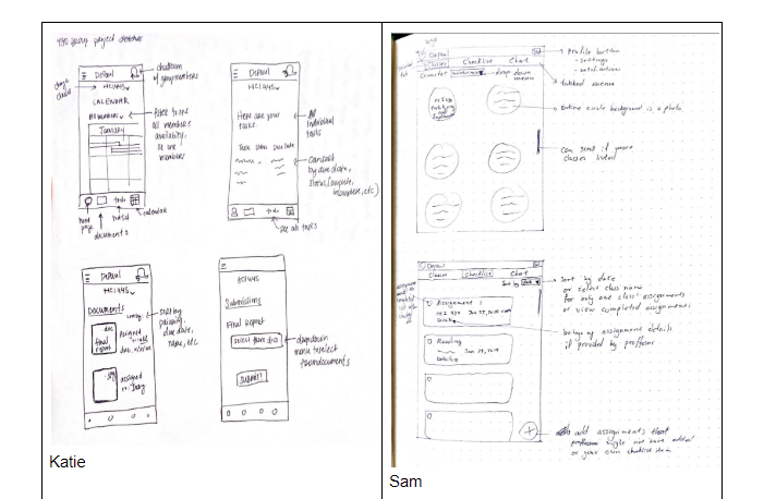 A screenshot of some design sketches.